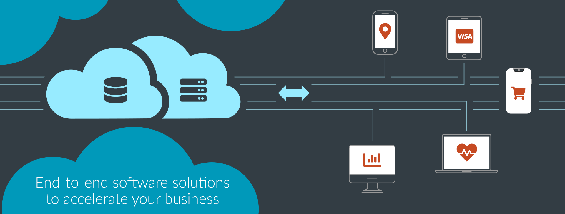 End-to-end software solutions to accelerate your business